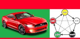 Nam giới mệnh Thổ hợp với màu gì nhất khi mua xe?