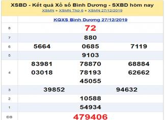 Con số may mắn chốt dự đoán kqbd ngày 03/01