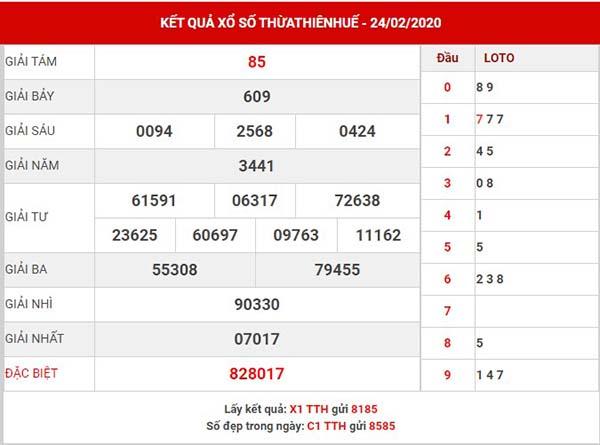 Thống kê xổ số Thừa Thiên Huế thứ 2 ngày 02-03-2020