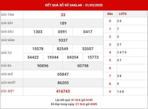 Phân tích xổ số Daklak thứ 3 ngày 28-4-20200