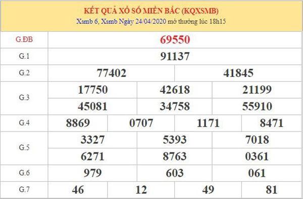 Thống kê XSMB 25/4/2020 - KQXS miền Bắc thứ 7
