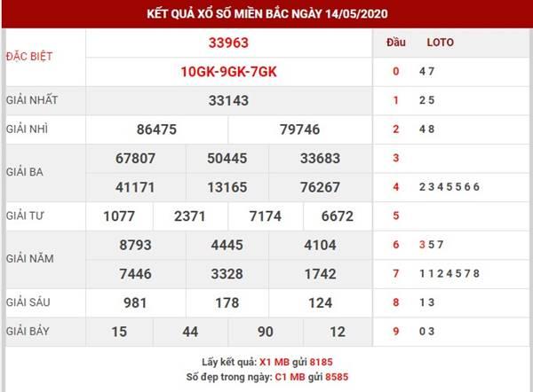 Thống kê KQSXMB thứ 6 ngày 15-5-2020