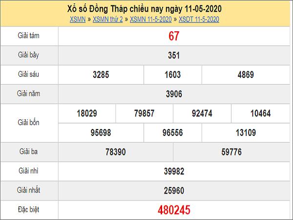 Bảng KQXSDT- Thống kê kết quả xổ số đồng tháp ngày 18/05 chuẩn xác