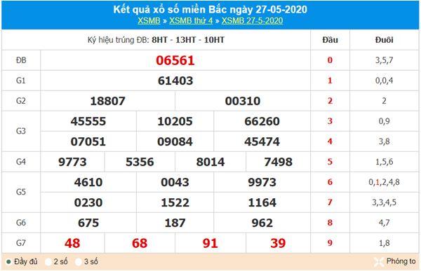Thống kê XSMB 28/5/2020 - KQXS miền Bắc thứ 5