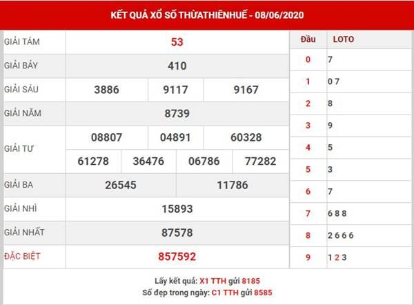Thống kê SX Thừa Thiên Huế thứ 2 ngày 15-6-2020