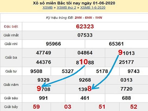 Phân tích KQXSMB xổ số miền bắc thứ 3 ngày 02/06 chuẩn xác