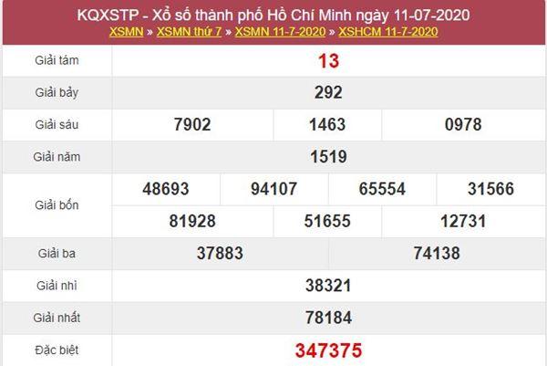 Thống kê XSHCM 13/7/2020 - KQXS Hồ Chí Minh thứ 2