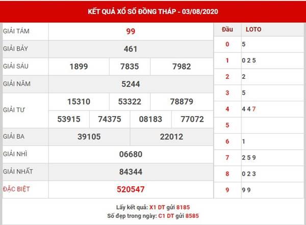 Thống kê XS Đồng Tháp thứ 2 ngày 10-8-2020