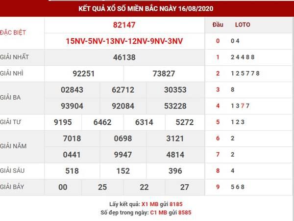Thống kê kết quả xổ số miền bắc thứ 2 ngày 10-8-2020