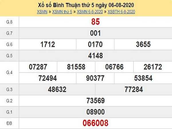 Thống kê KQXSBT- xổ số bình thuận thứ 5 ngày 13/08