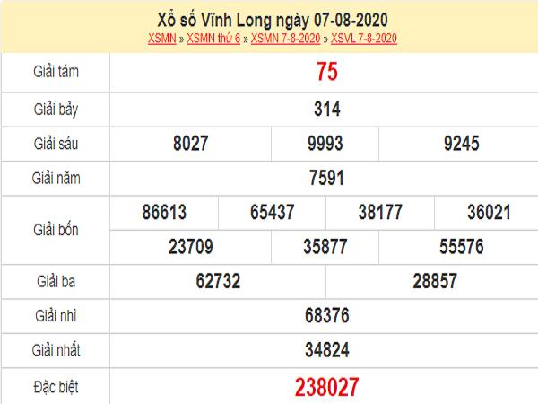 Phân tích KQXSVL- xổ số vĩnh long ngày 14/08 hôm nay