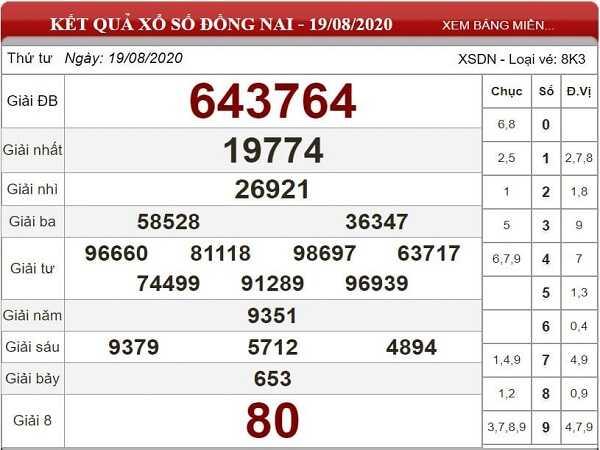 Tổng hợp nhận định KQXSDN- xổ số đồng nai ngày 26/08/2020