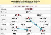 Thống kê KQXSMB ngày 28/09/2020- xổ số miền bắc thứ 2 hôm nay