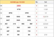 Nhận định KQXSMB- xổ số miền bắc thứ 4 ngày 16/09/2020 tỷ lệ trúng cao