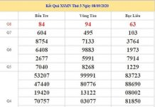 Thống kê KQXSMN 15/9/2020 chốt lô VIP miền Nam thứ 3