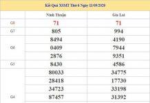 Thống kê KQXSMT 18/9/2020 chốt lô VIP miền Trung thứ 6