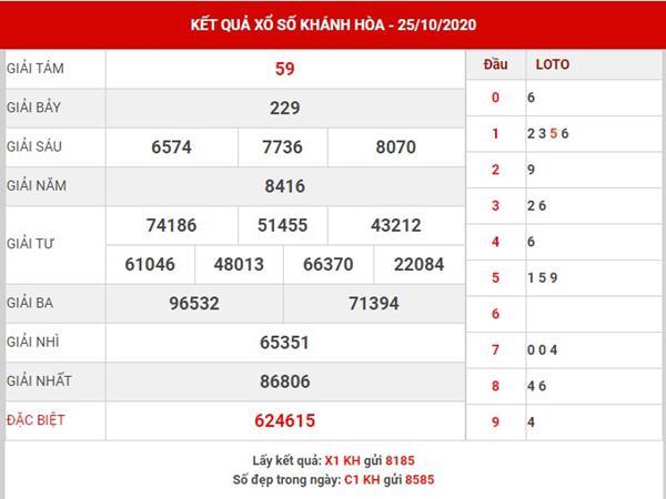 Thống kê kết quả SXKH thứ 4 ngày 28-10-20