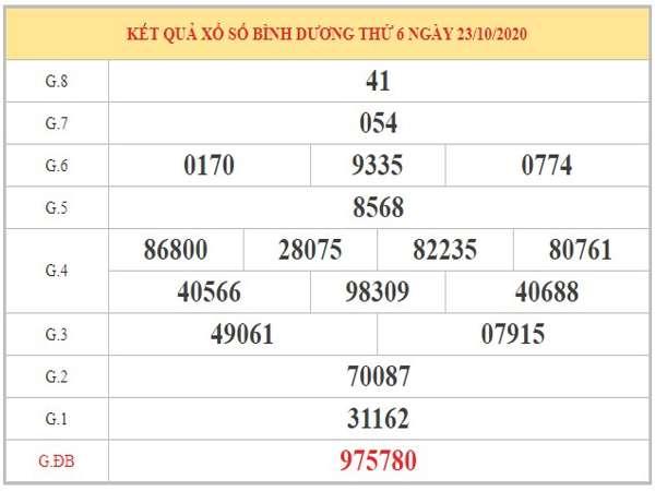Thống kê XSBD ngày 30/10/2020 dựa trên phân tích KQXSBD kỳ trước