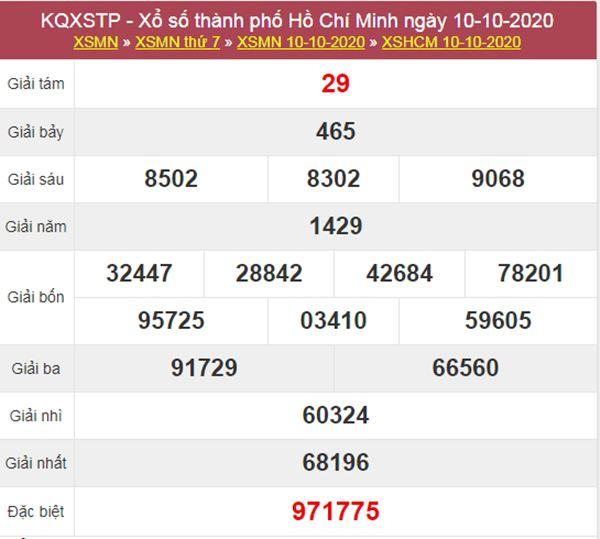 Thống kê XSHCM 12/10/2020 chốt lô VIP Hồ Chí Minh thứ 2
