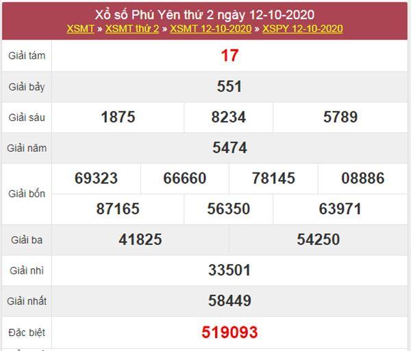 Thống kê XSPY 19/10/2020 chốt KQXS Phú Yên thứ 2