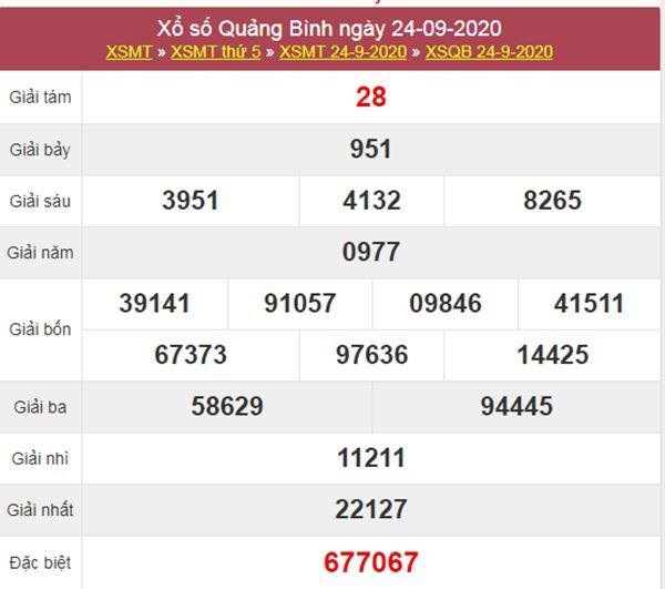 Thống kê XSQB 1/10/2020 chốt số Quảng Bình tỷ lệ trúng cao