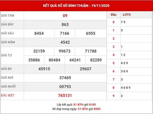 Thống kê XS Bình Thuận thứ 5 ngày 26/11/2020