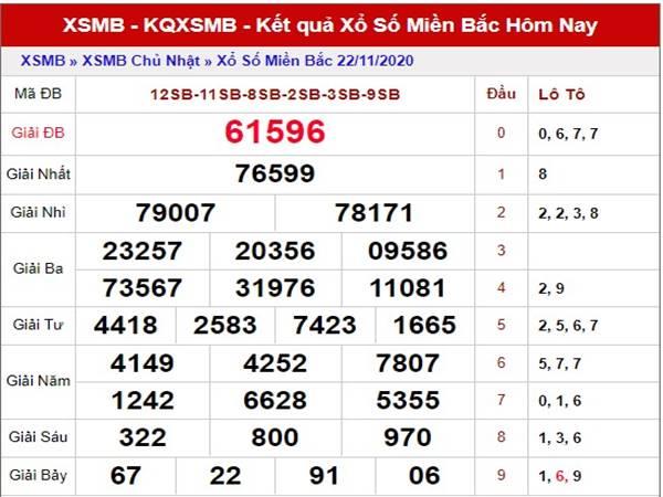 Phân tích kết quả XSMB thứ 2 ngày 23/11/2020