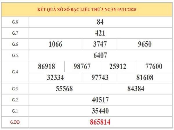 Thống kê XSBL ngày 10/11/2020 dựa vào kết quả kỳ trước
