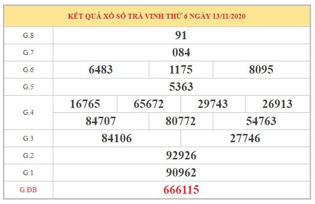 Thống kê XSTV ngày 20/11/2020 dựa trên bảng kết quả kỳ trước