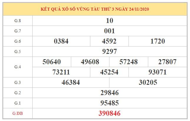 Thống kê KQXSVT ngày 01/12/2020 dựa trên kết quả kì trước