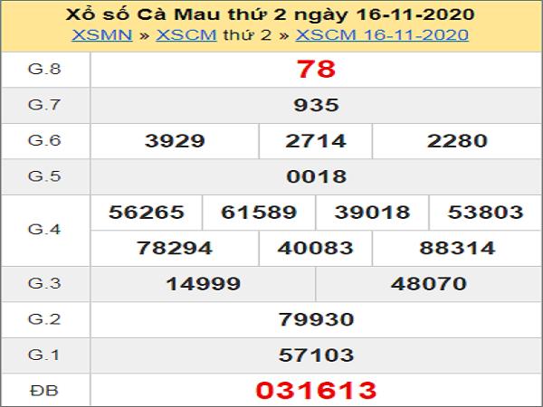 Nhận định  XSCM ngày 23/11/2020- xổ số cà mau hôm nay