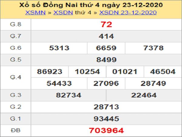 Thống kê KQXSDN ngày 30/12/2020- xổ số đồng nai