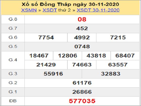Thống kê xổ số đồng tháp ngày 07/12/2020 chuẩn xác