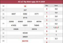 Thống kê XSTN 3/12/2020 chốt số đẹp Tây Ninh miễn phí