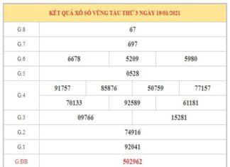 Thống kê KQXSVT ngày 26/1/2021 dựa trên kết quả kì trước