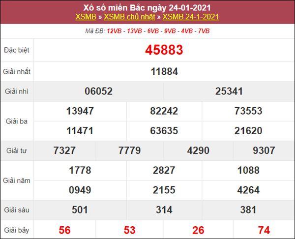 Thống kê XSMB 25/1/2021 chốt lô số đẹp miền Bắc hôm nay