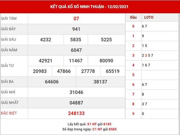 Thống kê XS Ninh Thuận thứ 6 ngày 19/2/2021