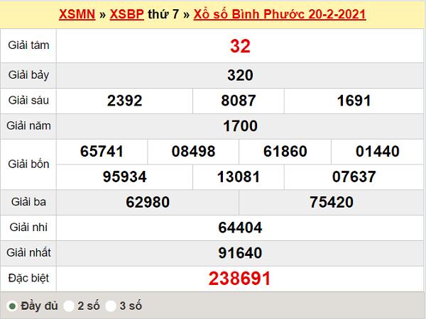 Thống kê XSBP 27/2/2021