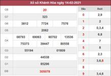 Thống kê XSKH 17/2/2021 chốt cặp số may mắn Khánh Hòa thứ 4