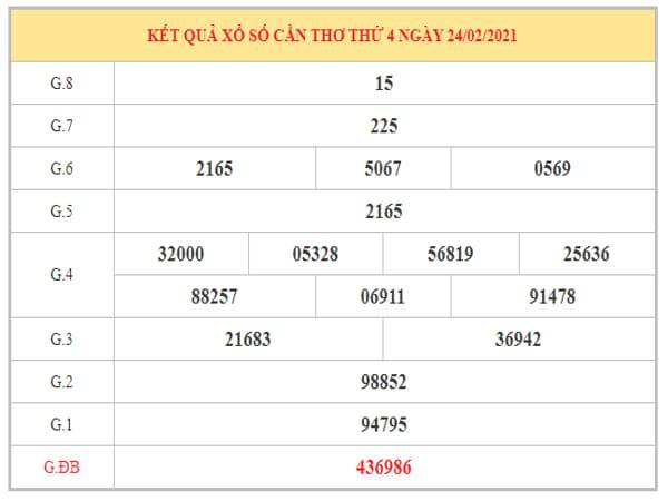 Thống kê KQXSCT ngày 3/3/2021 dựa trên kết quả kỳ trước