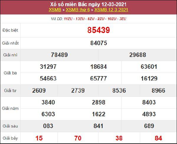 Thống kê XSMB 13/3/2021 chốt cầu lô giải đặc biệt thứ 7