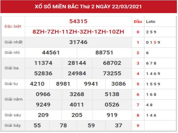 Thống kê chi tiết KQXSMB ngày 23/3/2021 hôm nay