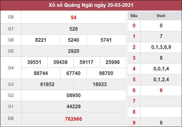 Thống kê XSQNG 27/3/2021 chốt cầu lô số đẹp cùng cao thủ