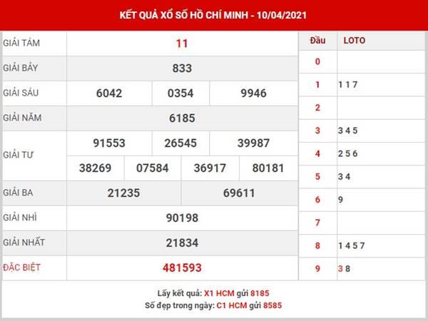 Thống kê XS Hồ Chí Minh thứ 2 ngày 12/4/2021