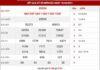 Thống kê XSMB ngày 19/4/2021 - Thống kê KQXS Thủ Đô thứ 2