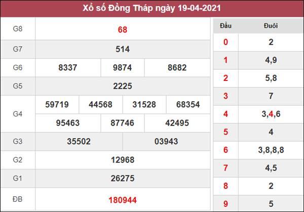 Thống kê XSDT 26/4/2021 chốt lô VIP Đồng Tháp thứ 2
