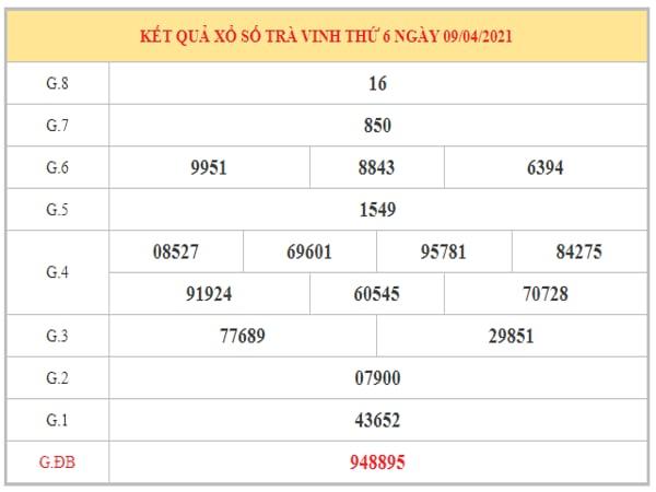Thống kê KQXSTV ngày 16/4/2021 dựa trên kết quả kì trước