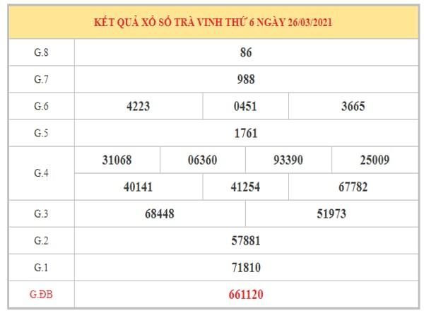 Thống kê KQXSTV ngày 2/4/2021 dựa trên kết quả kì trước