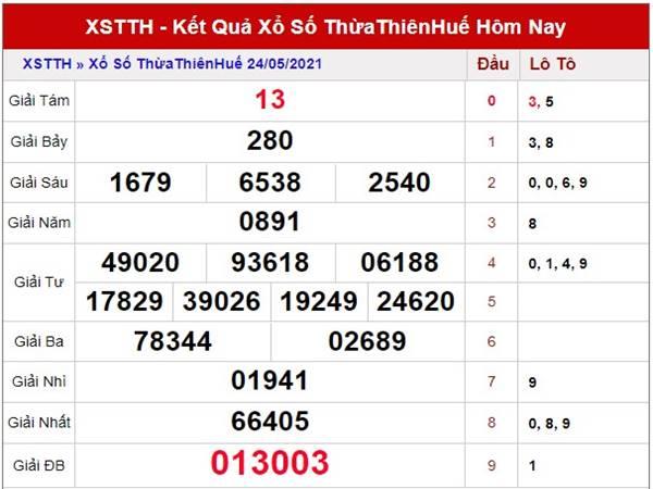 Thống kê xổ số Thừa Thiên Huế thứ 2 ngày 31/5/2021