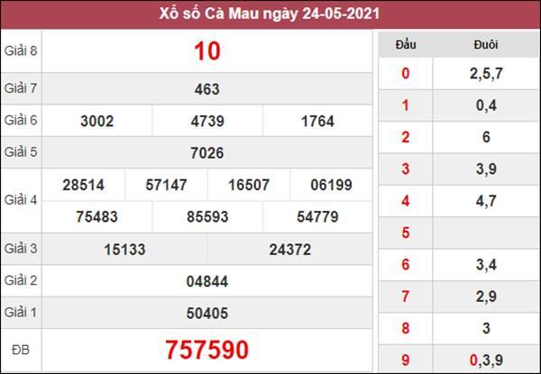 Thống kê XSCM 31/5/2021 chốt KQXS Cà Mau thứ 2